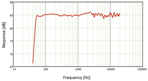 frequency-chart.jpg